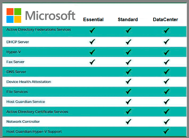 licencia-windows-server-2019
